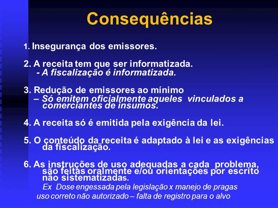 Consequências 2. A receita tem que ser informatizada.