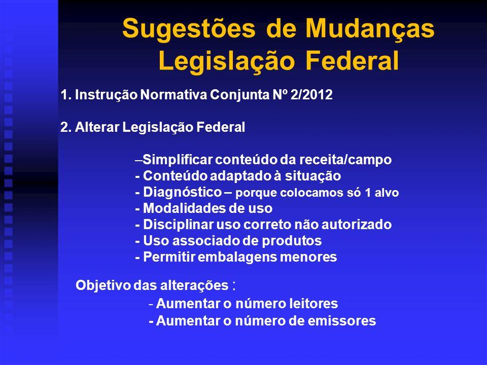 Sugestões de Mudanças Legislação Federal