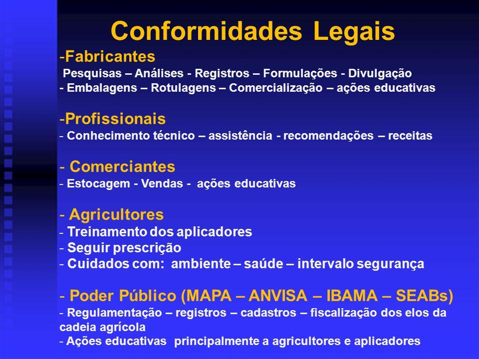 Conformidades Legais Fabricantes Profissionais Comerciantes