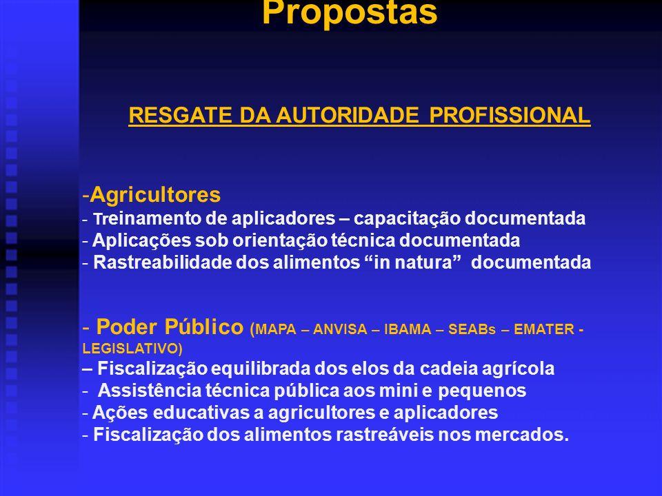 RESGATE DA AUTORIDADE PROFISSIONAL