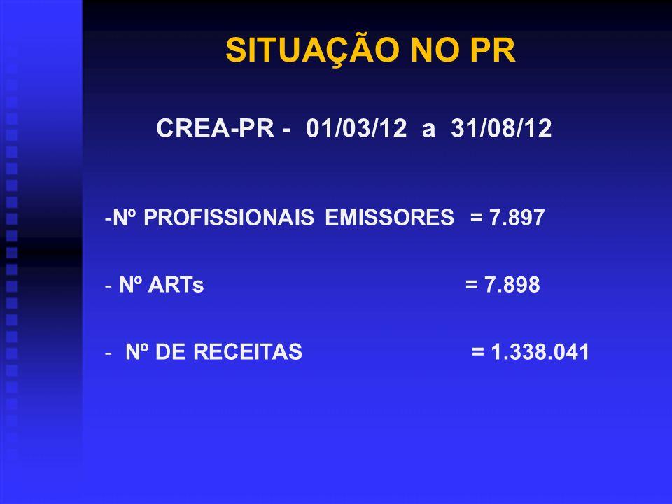 SITUAÇÃO NO PR CREA-PR - 01/03/12 a 31/08/12