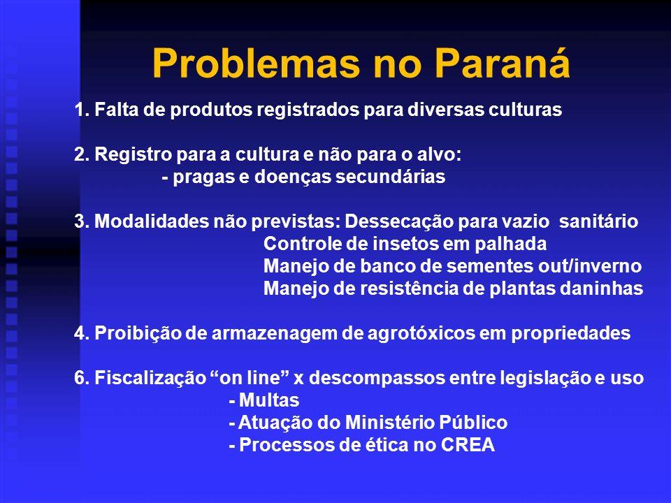 Problemas no Paraná 1. Falta de produtos registrados para diversas culturas. 2. Registro para a cultura e não para o alvo: