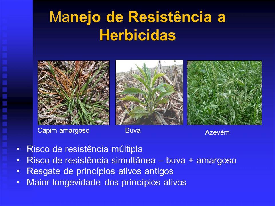 Manejo de Resistência a Herbicidas