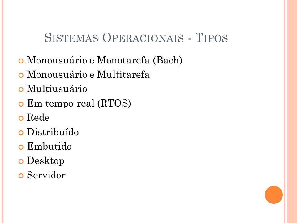 Sistemas Operacionais - Tipos