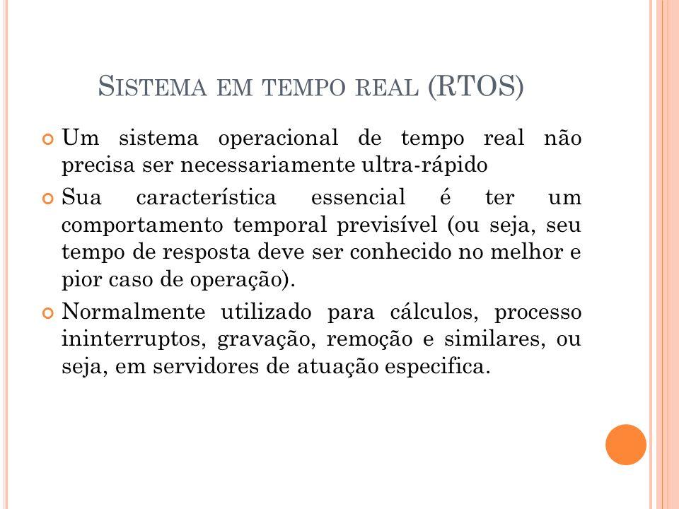 Sistema em tempo real (RTOS)