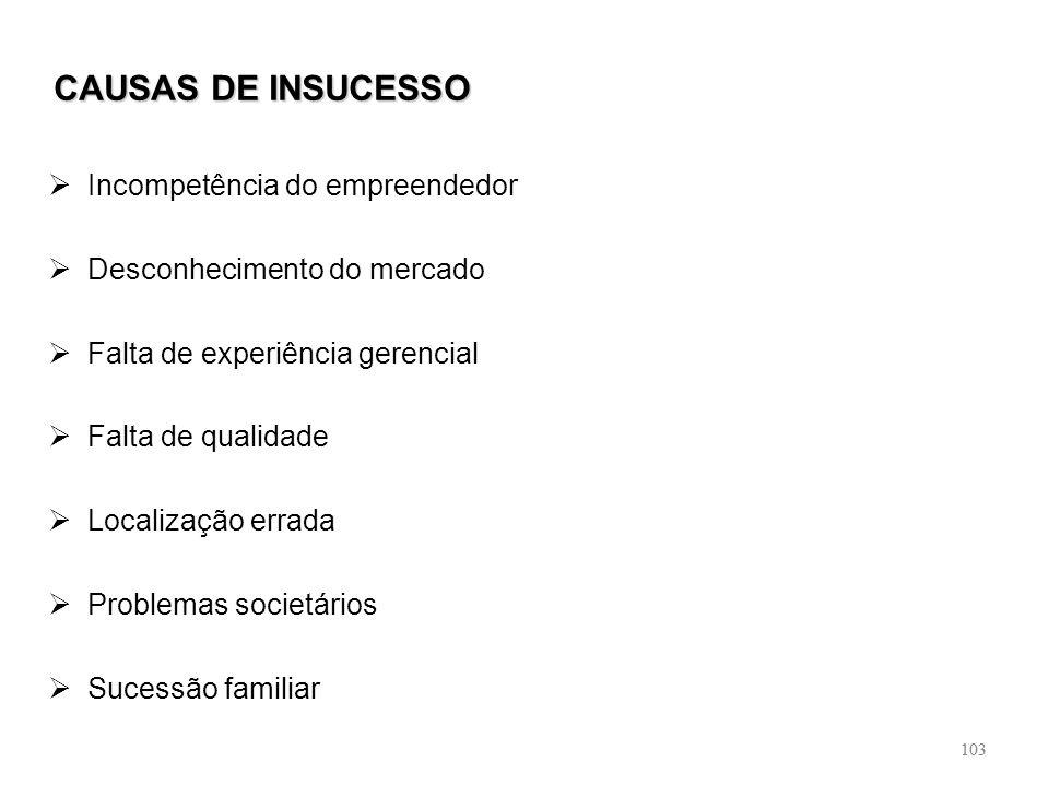 CAUSAS DE INSUCESSO Incompetência do empreendedor
