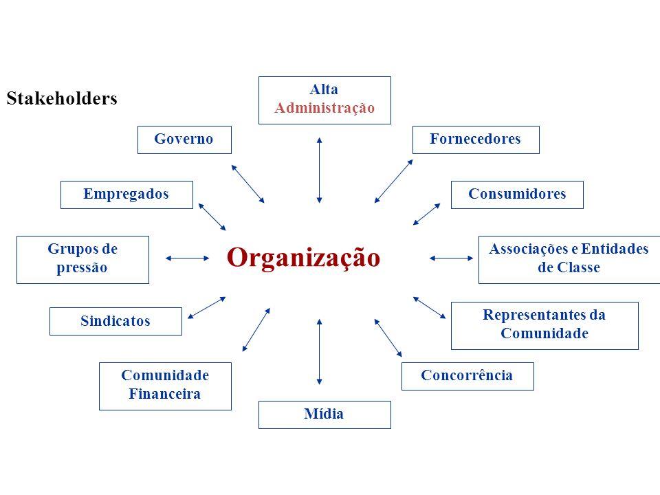 Organização Stakeholders Alta Administração Governo Fornecedores