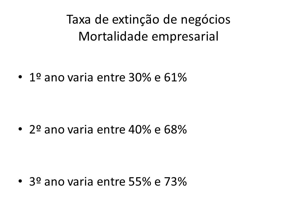 Taxa de extinção de negócios Mortalidade empresarial