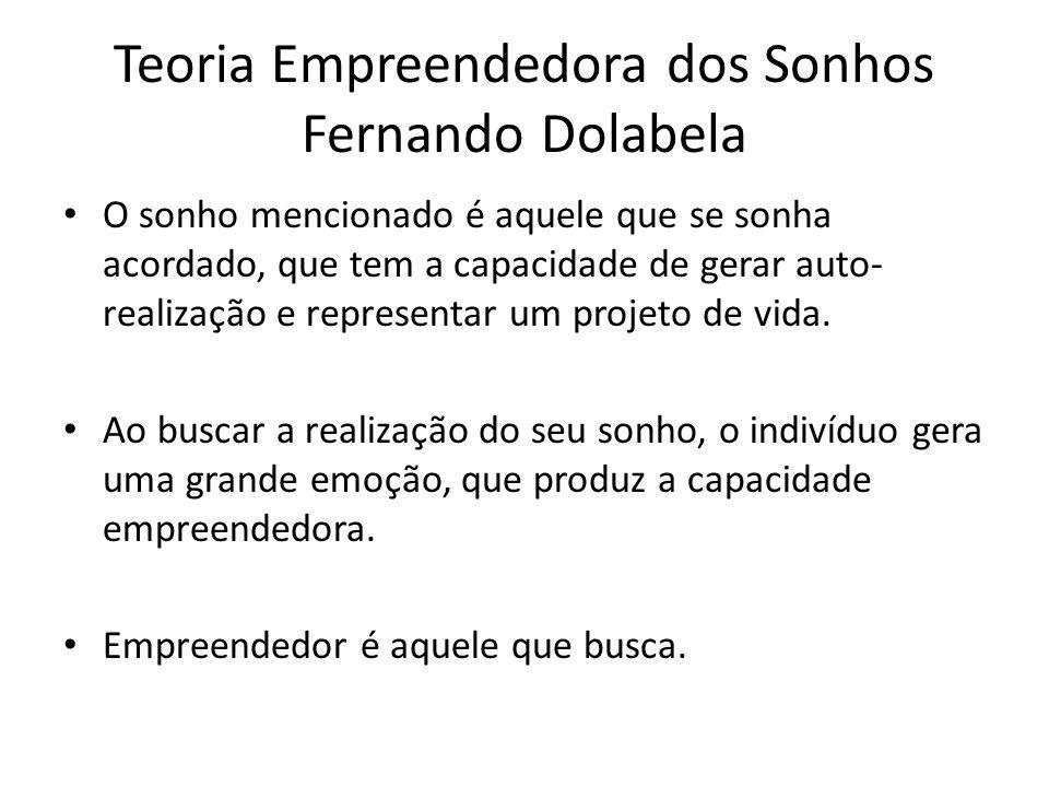 Teoria Empreendedora dos Sonhos Fernando Dolabela