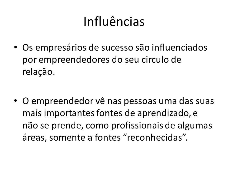 Influências Os empresários de sucesso são influenciados por empreendedores do seu circulo de relação.