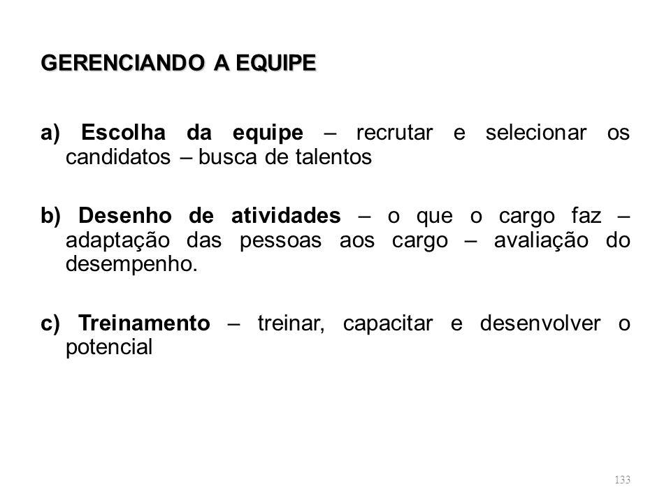 GERENCIANDO A EQUIPE a) Escolha da equipe – recrutar e selecionar os candidatos – busca de talentos.