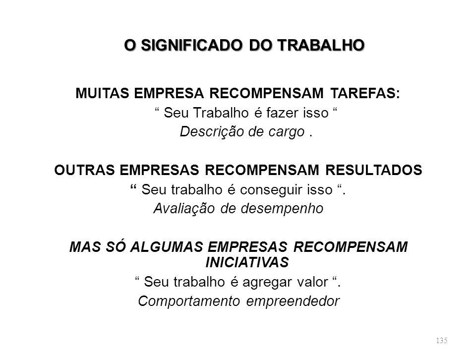 O SIGNIFICADO DO TRABALHO