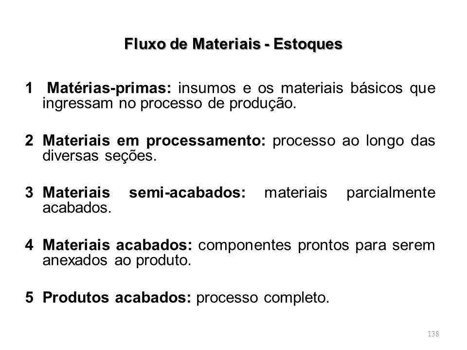 Fluxo de Materiais - Estoques