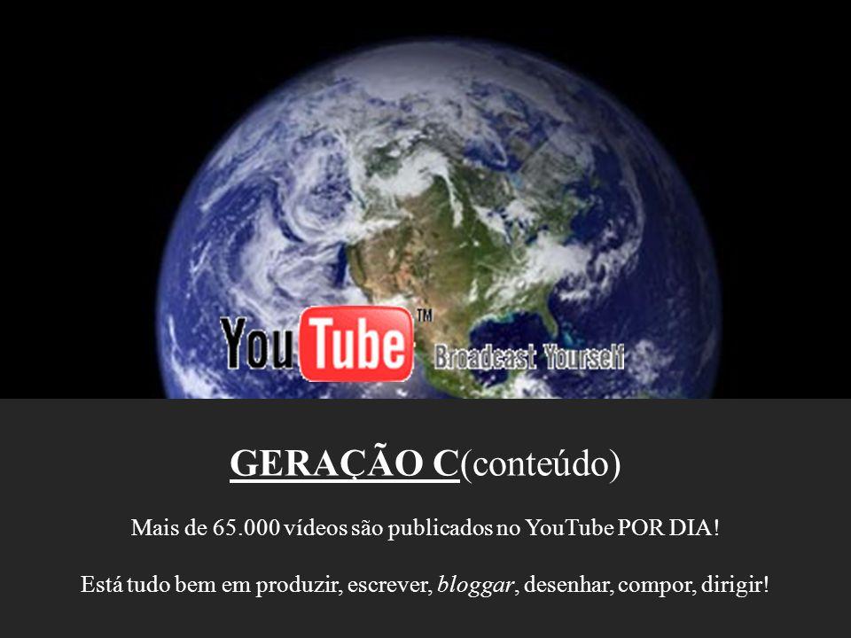 Mais de 65.000 vídeos são publicados no YouTube POR DIA!
