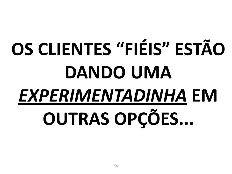 OS CLIENTES FIÉIS ESTÃO DANDO UMA EXPERIMENTADINHA EM OUTRAS OPÇÕES...