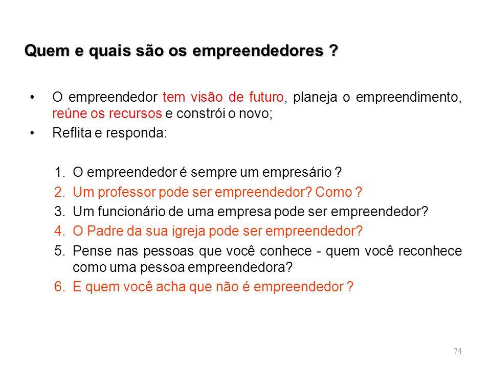 Quem e quais são os empreendedores