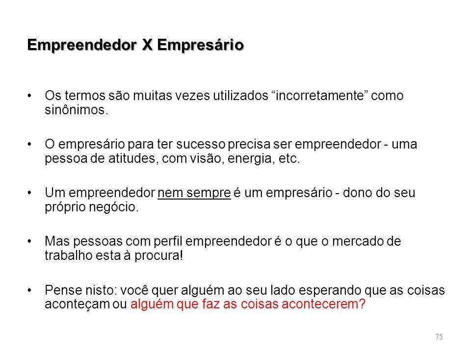 Empreendedor X Empresário