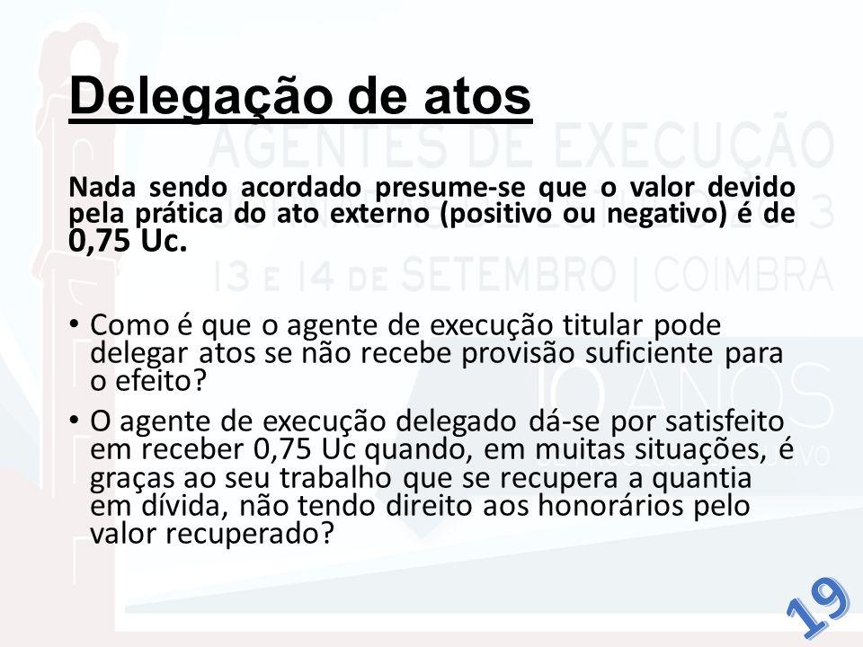 Delegação de atos Nada sendo acordado presume-se que o valor devido pela prática do ato externo (positivo ou negativo) é de 0,75 Uc.