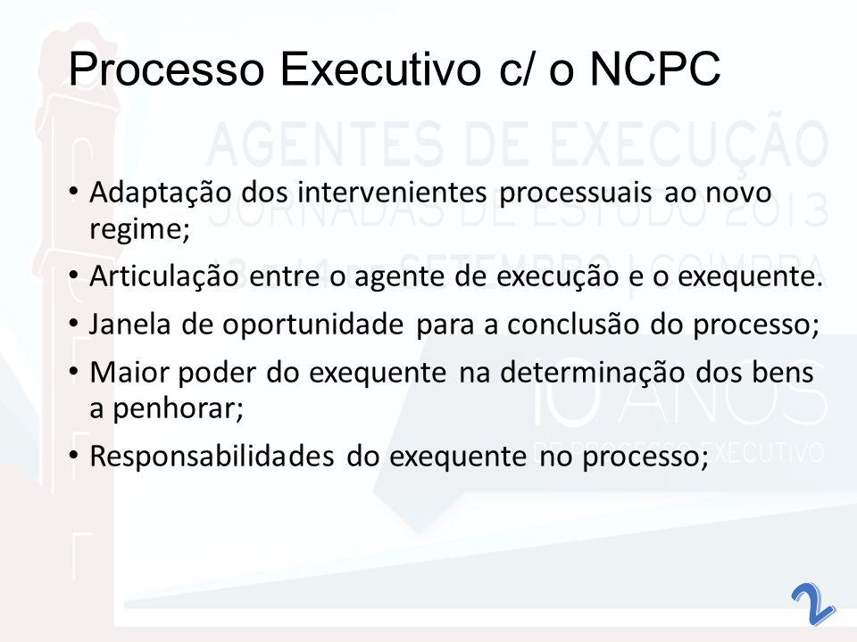 Processo Executivo c/ o NCPC