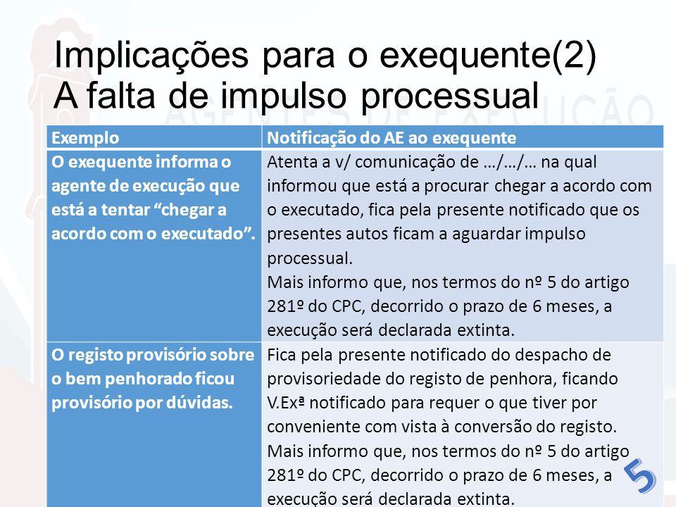 Implicações para o exequente(2) A falta de impulso processual