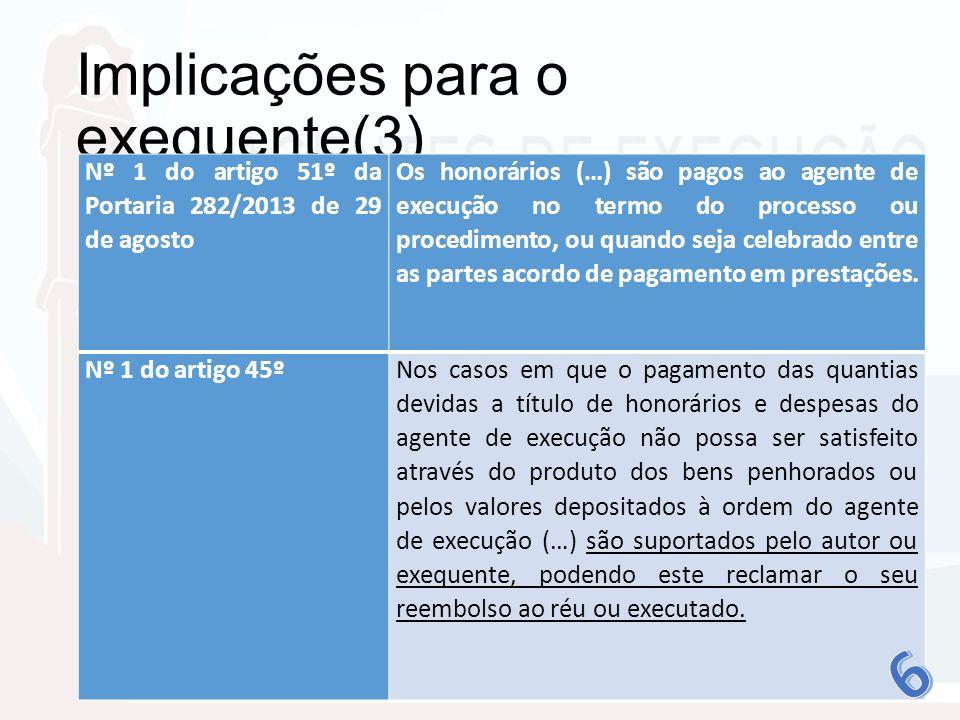 Implicações para o exequente(3)