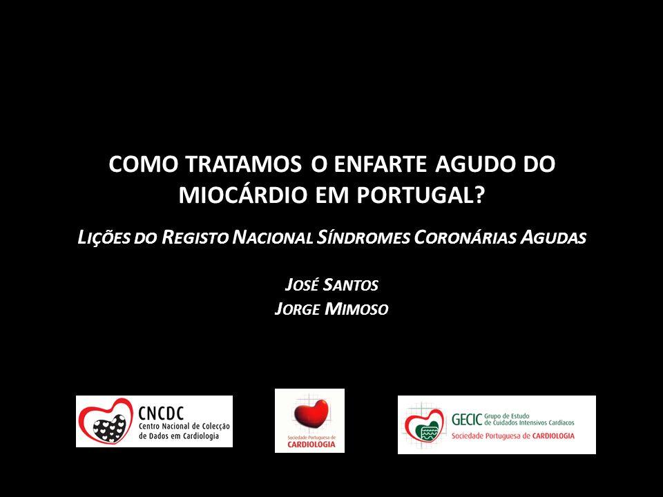 Como tratamos o enfarte agudo do miocárdio em Portugal