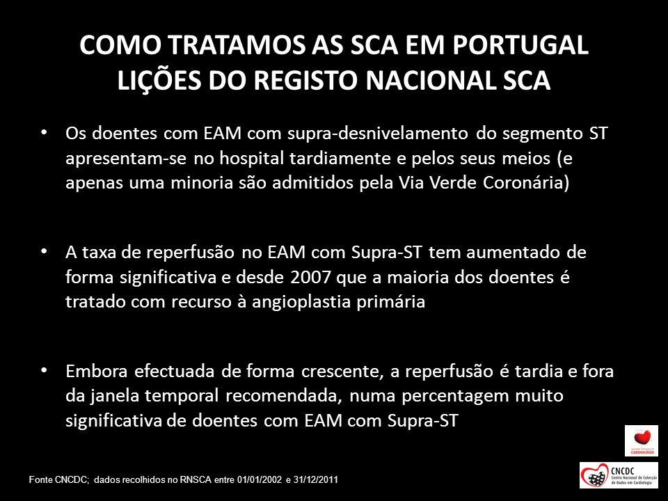 COMO TRATAMOS AS SCA EM PORTUGAL LIÇÕES DO REGISTO NACIONAL SCA