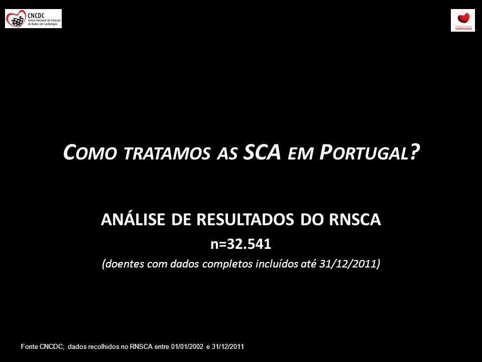 Como tratamos as SCA em Portugal