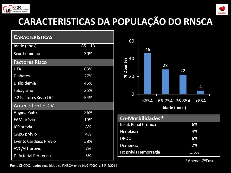 CARACTERISTICAS DA POPULAÇÃO DO RNSCA