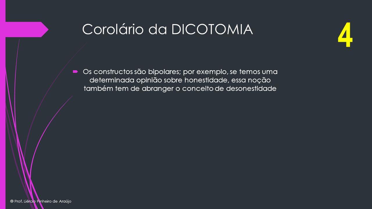 Corolário da DICOTOMIA