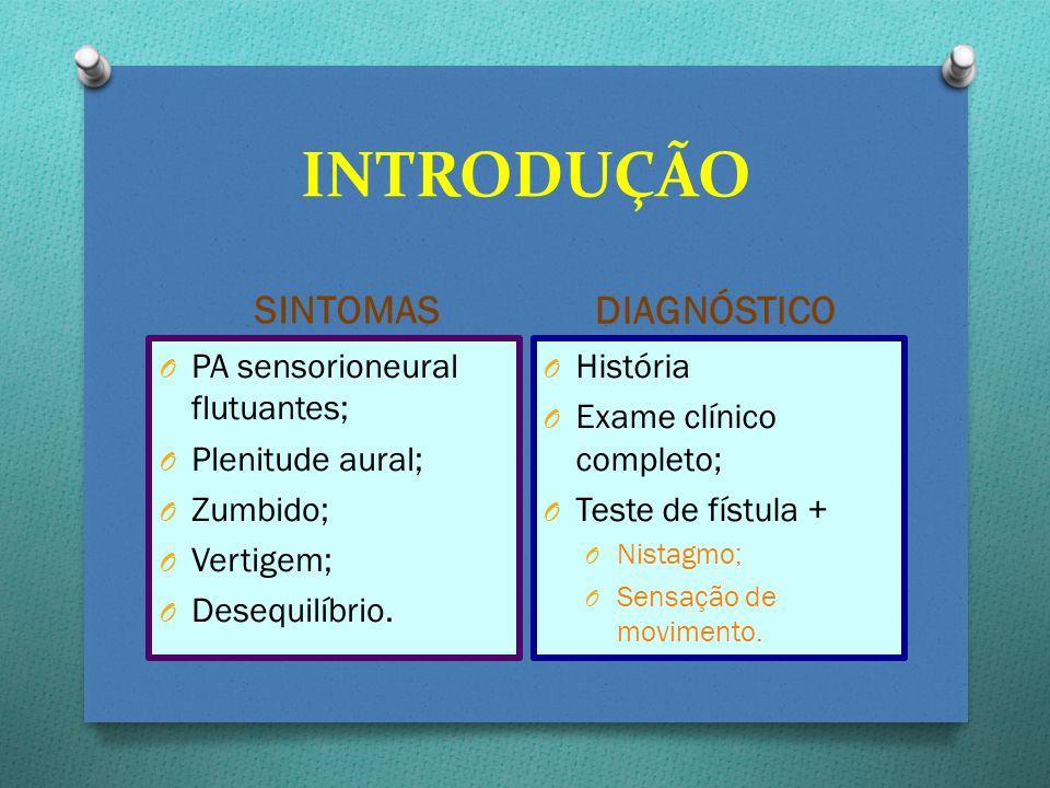 INTRODUÇÃO SINTOMAS DIAGNÓSTICO PA sensorioneural flutuantes;