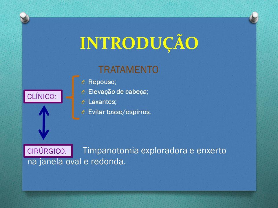 INTRODUÇÃO TRATAMENTO
