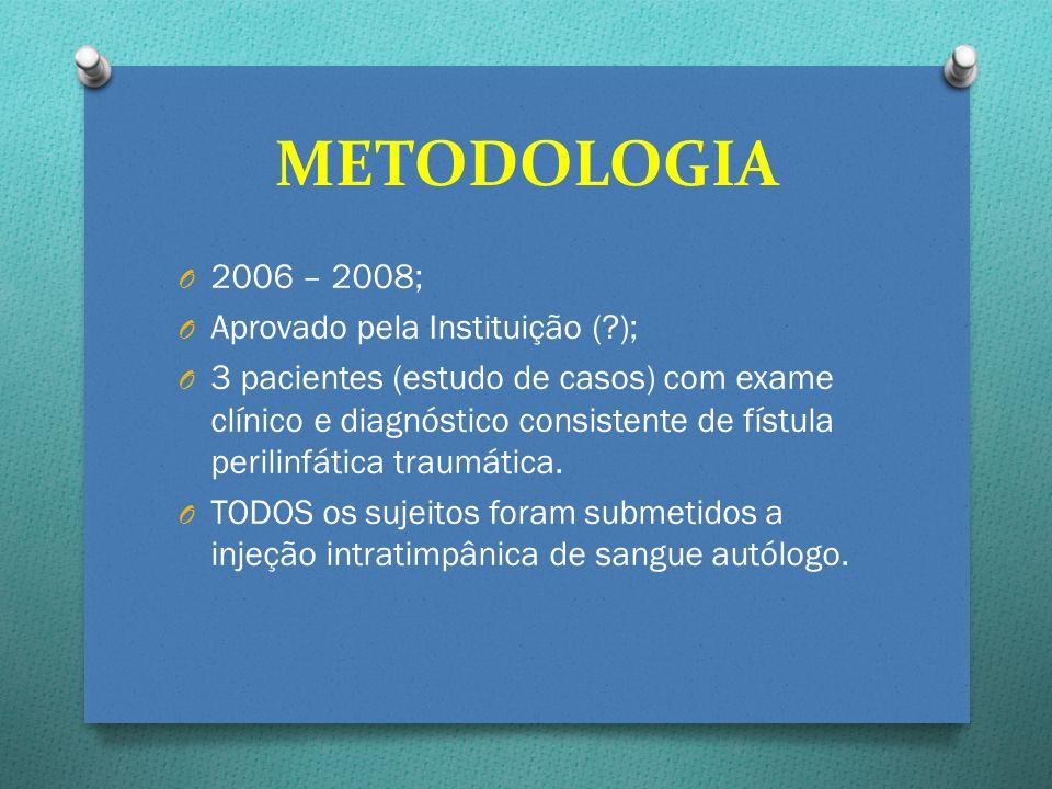 METODOLOGIA 2006 – 2008; Aprovado pela Instituição ( );