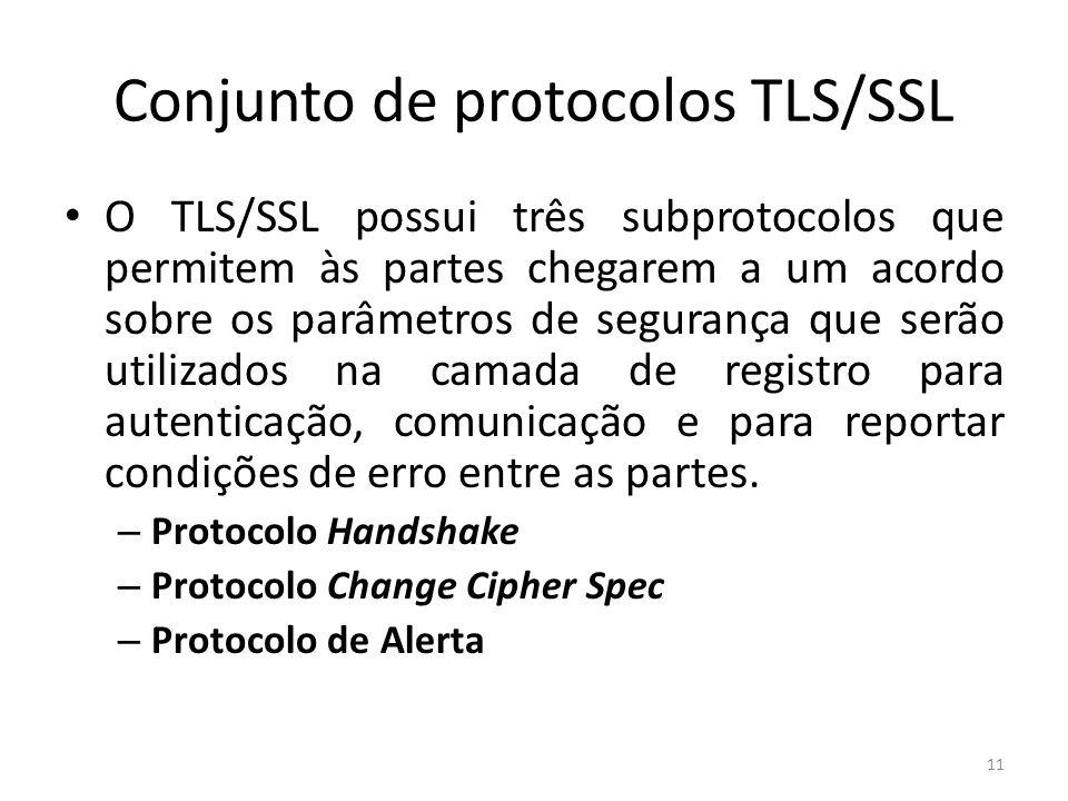 Conjunto de protocolos TLS/SSL