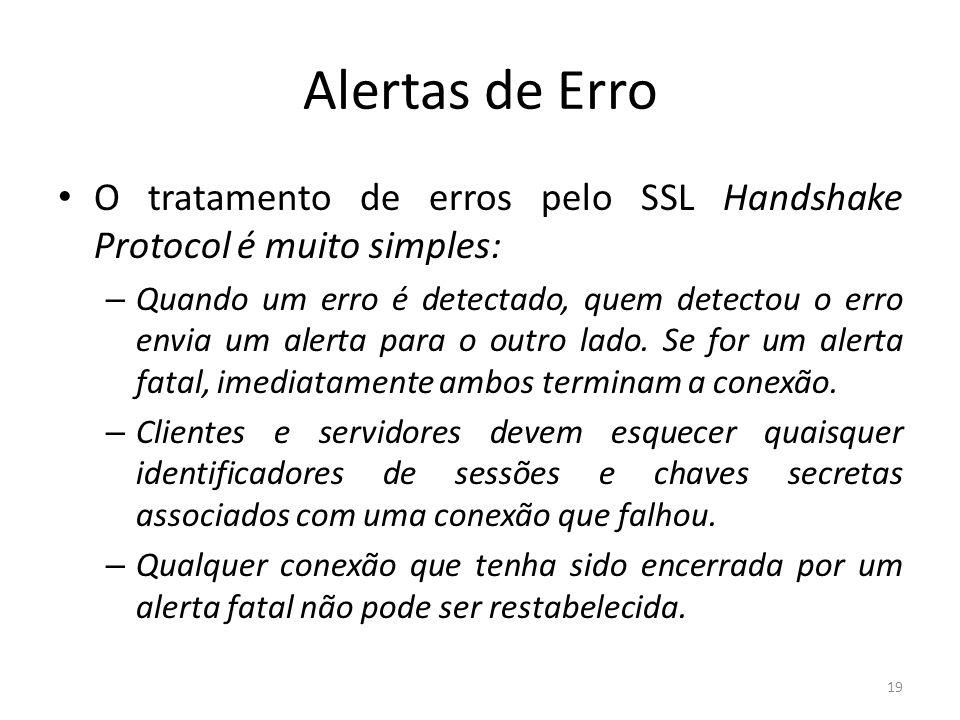 Alertas de Erro O tratamento de erros pelo SSL Handshake Protocol é muito simples: