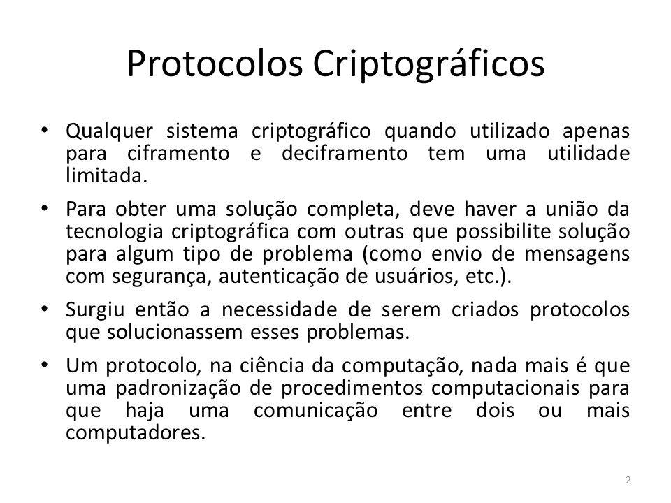 Protocolos Criptográficos