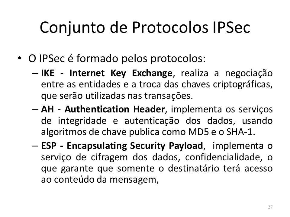 Conjunto de Protocolos IPSec