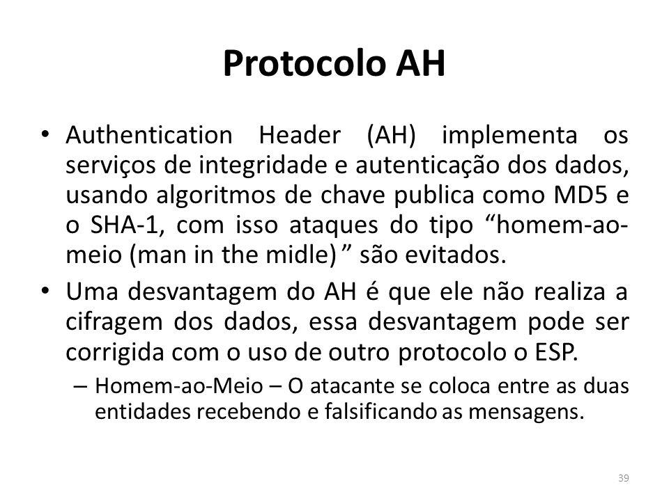 Protocolo AH
