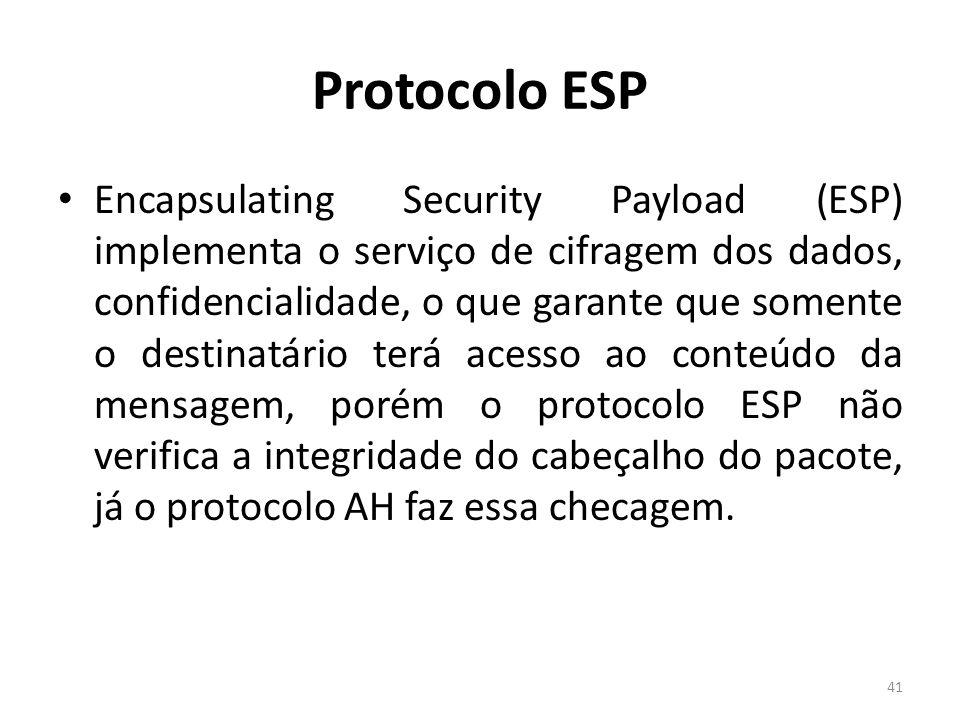 Protocolo ESP