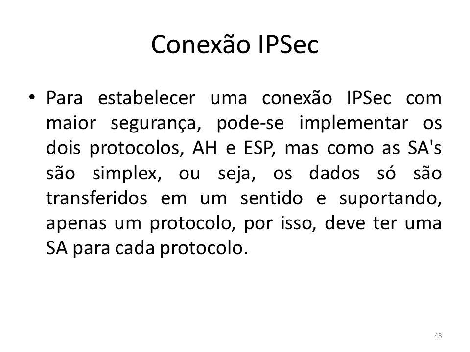 Conexão IPSec