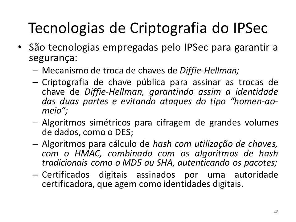 Tecnologias de Criptografia do IPSec