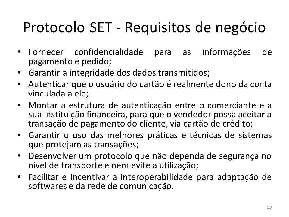 Protocolo SET - Requisitos de negócio