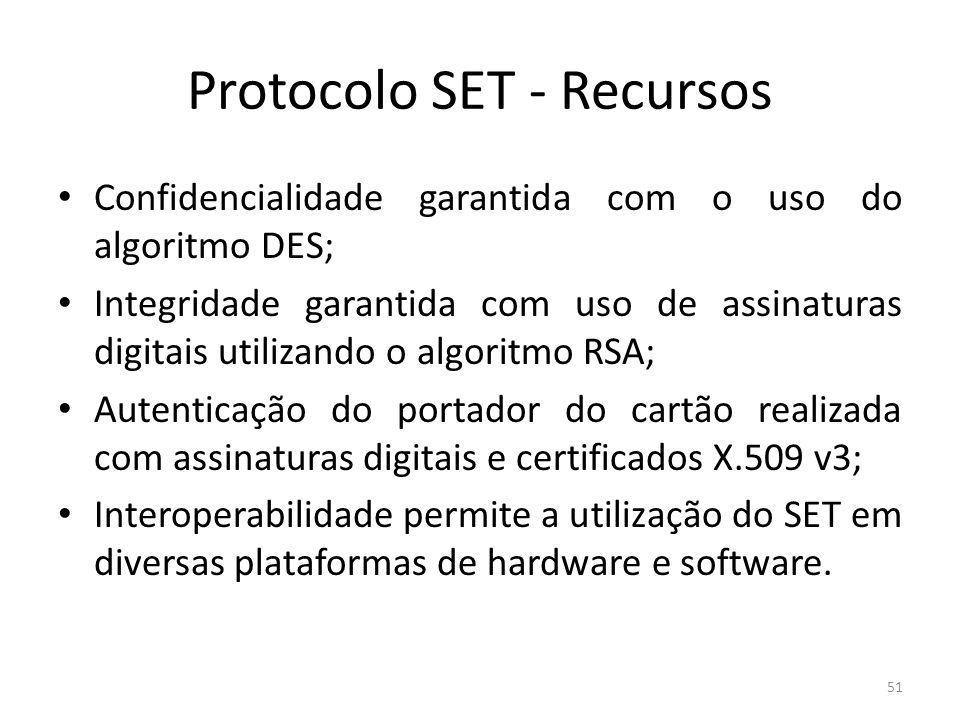 Protocolo SET - Recursos
