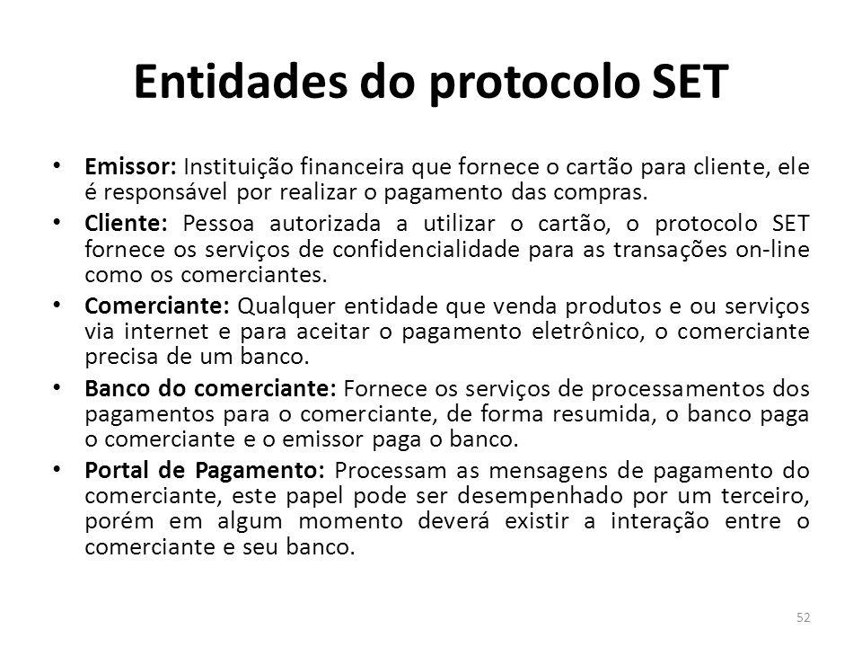 Entidades do protocolo SET