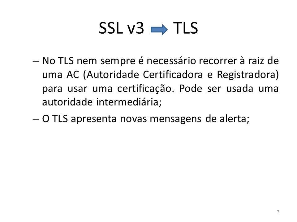 SSL v3 TLS