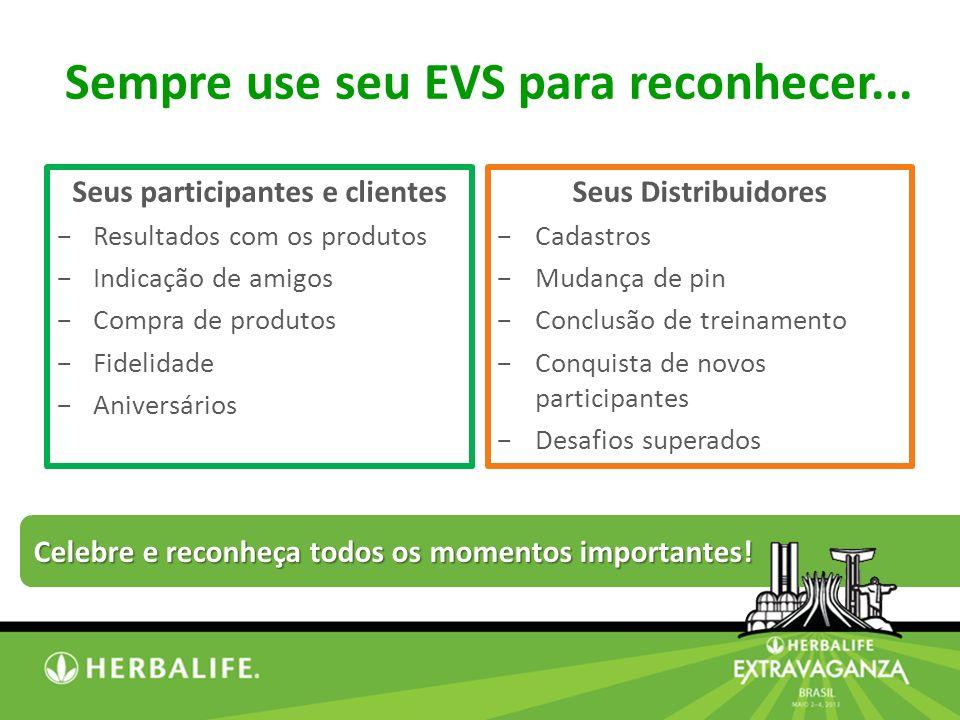 Sempre use seu EVS para reconhecer...