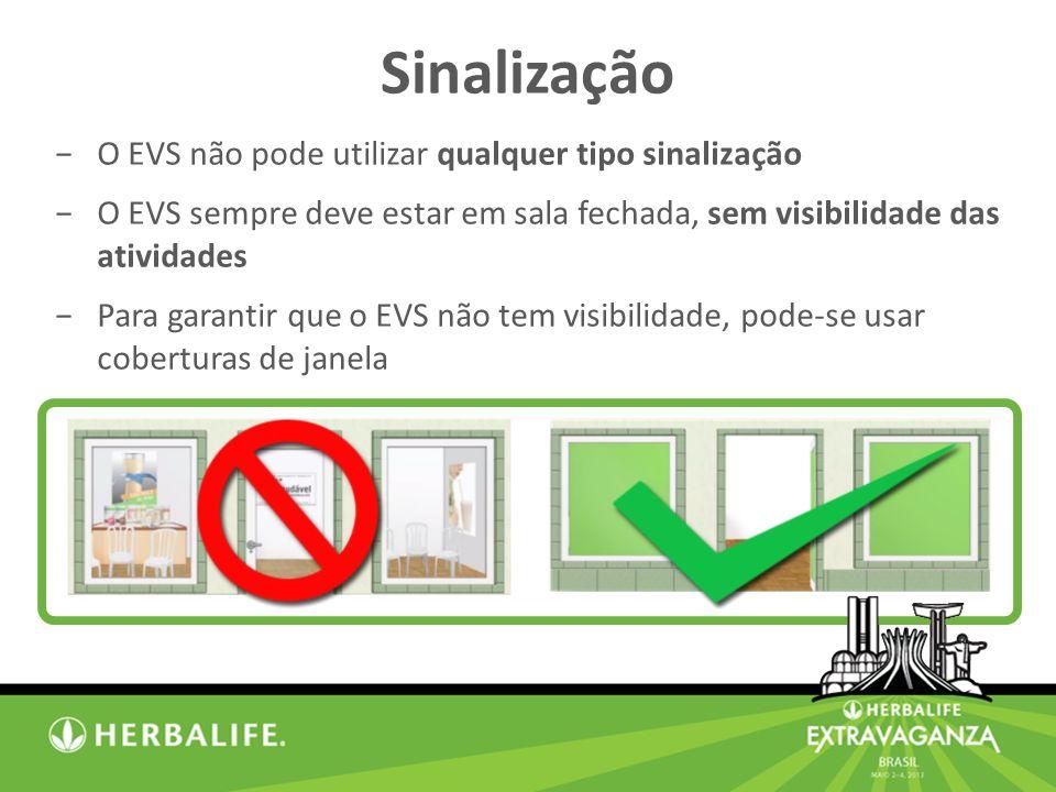 Sinalização O EVS não pode utilizar qualquer tipo sinalização