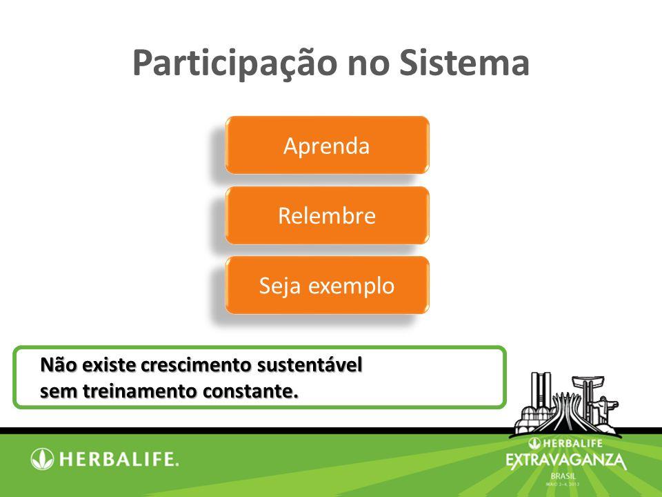 Participação no Sistema