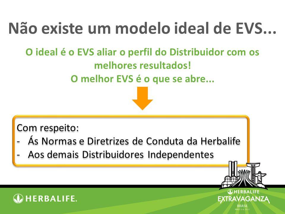 Não existe um modelo ideal de EVS... O melhor EVS é o que se abre...