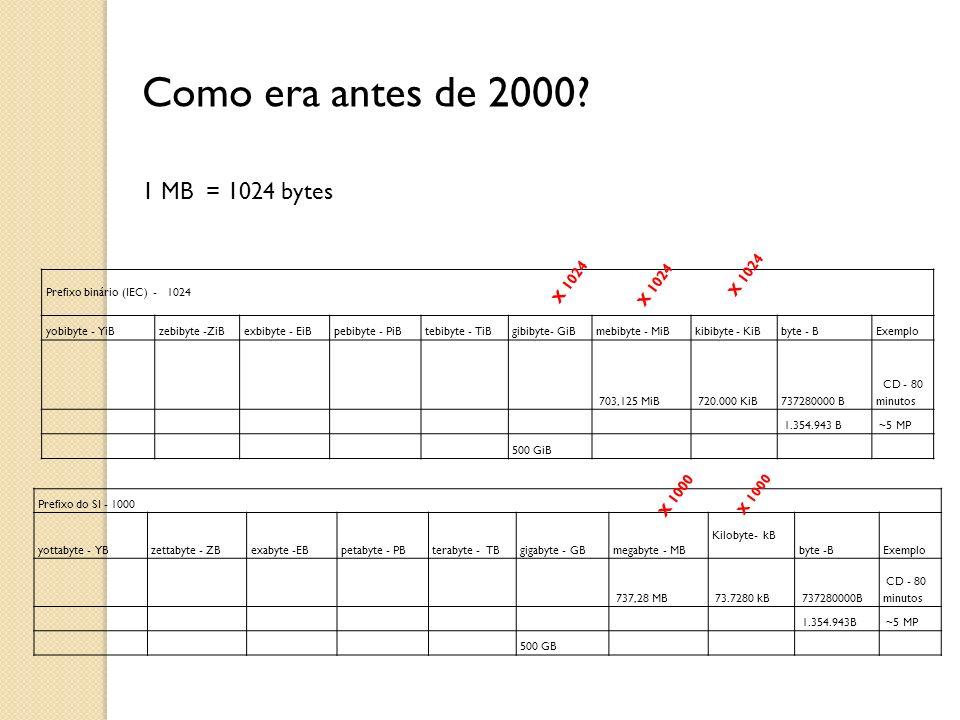 Como era antes de 2000 1 MB = 1024 bytes X 1024 X 1024 X 1024 X 1000